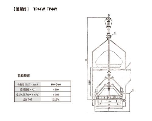 遮断阀-TP44W-TP44Y